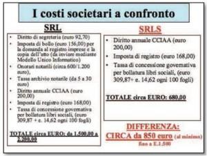 Srl-semplificate-costi-confronto