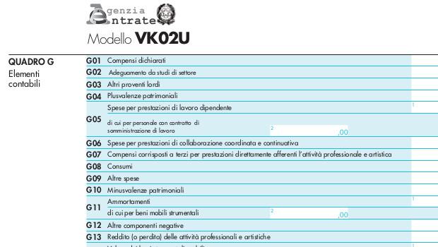 Indici Sintetici di Affidabilità fiscale tutti i chiarimenti per l'applicazione per il 2020